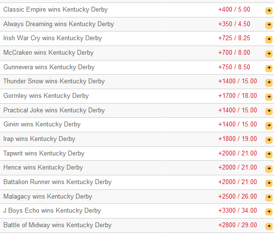 bet-on-the-kentucky-derby-with-bitcoin